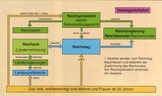 Verfassung Schleswig Holstein